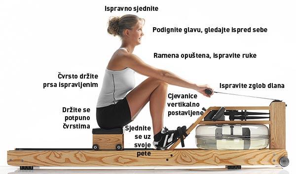waterrower veslacki ergometar fitness oprema